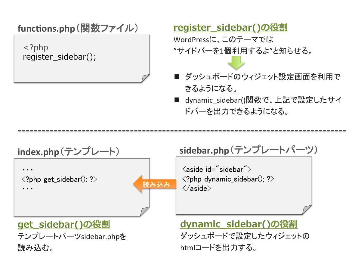 system-of-sidebar
